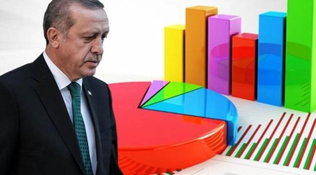 İşte AKP'ye yakınlığı ile bilinen ünlü anket şirketinin yayınlayamadığı sonuçlar